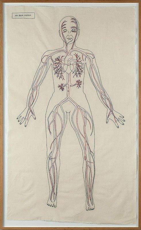 Gudrun Hasle: My Blod System, 2012. (Foto: Anders Sune Berg)